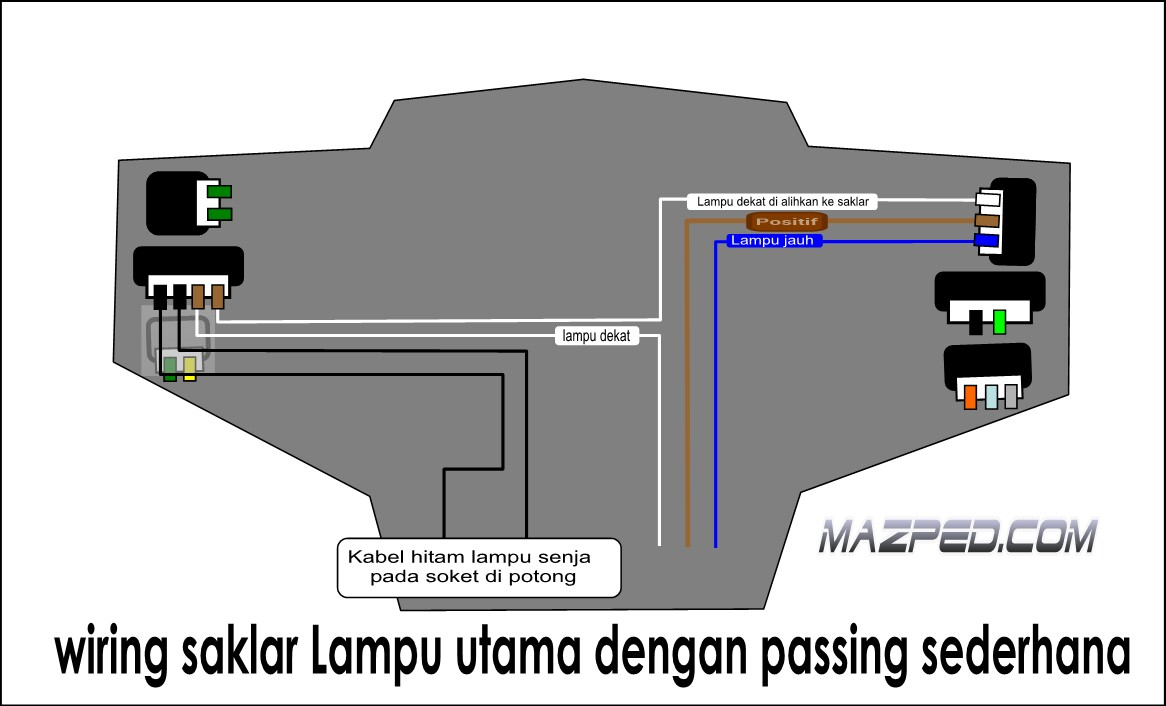 wiring diagram panel lampu images