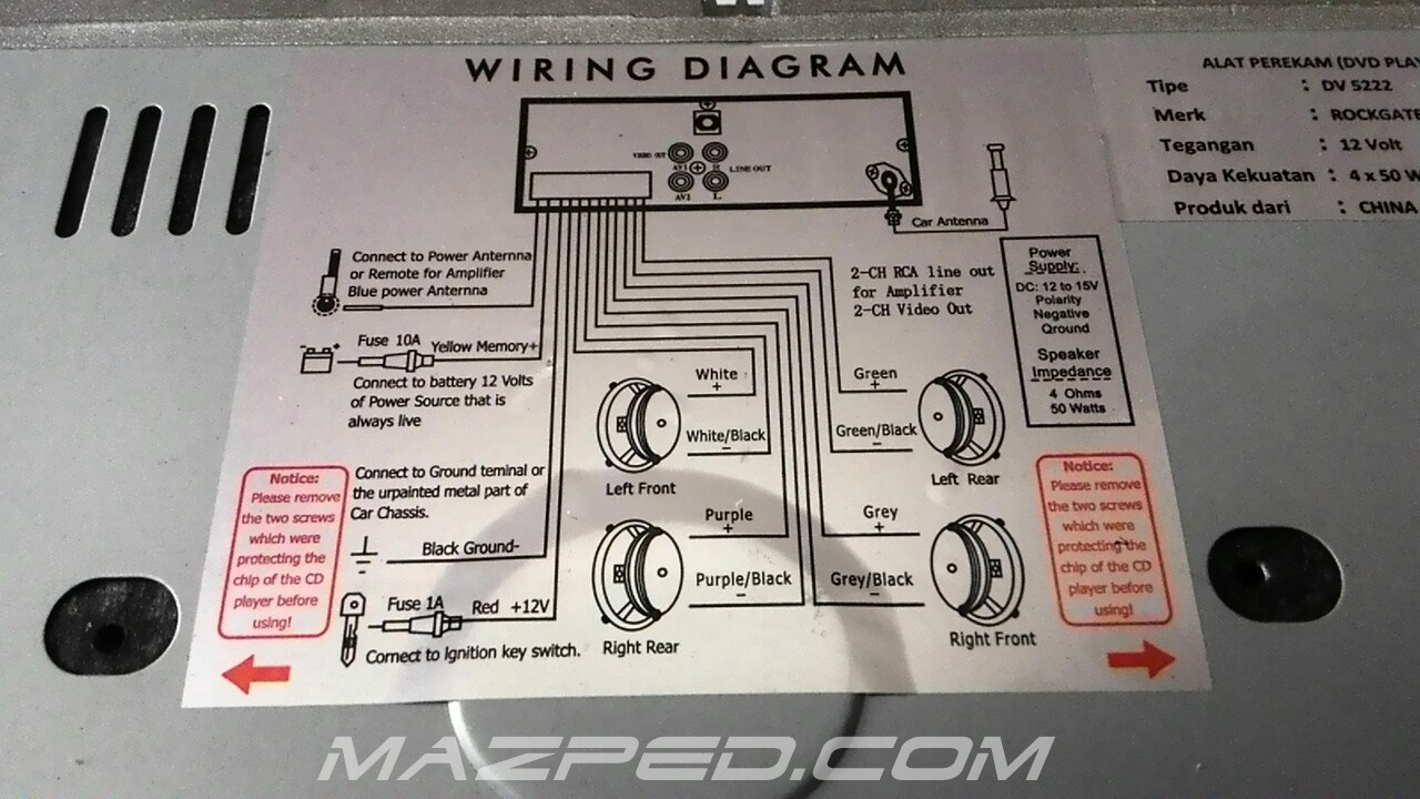 Wiring Diagram Tape Toyota Avanza : Wiring diagram tape avanza images sample